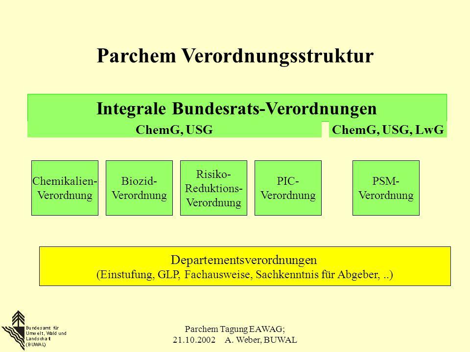 Parchem Verordnungsstruktur Integrale Bundesrats-Verordnungen