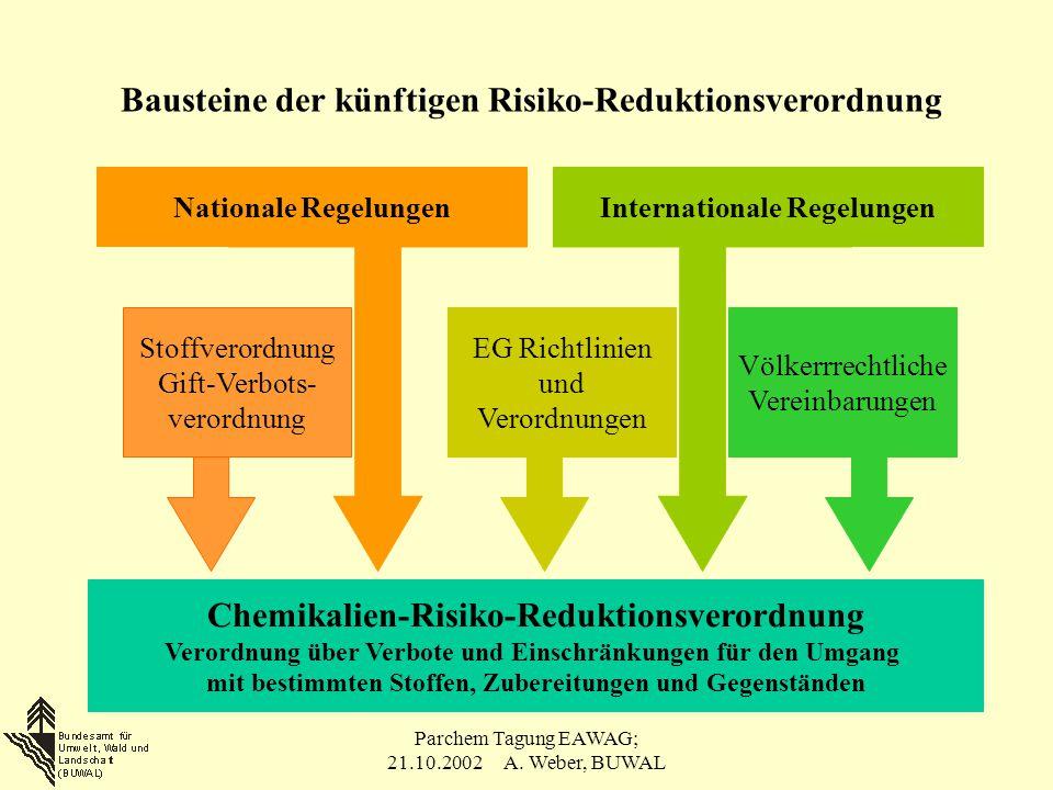 Bausteine der künftigen Risiko-Reduktionsverordnung