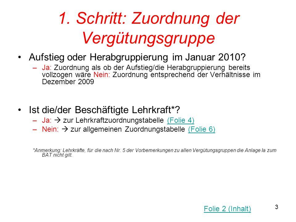 1. Schritt: Zuordnung der Vergütungsgruppe