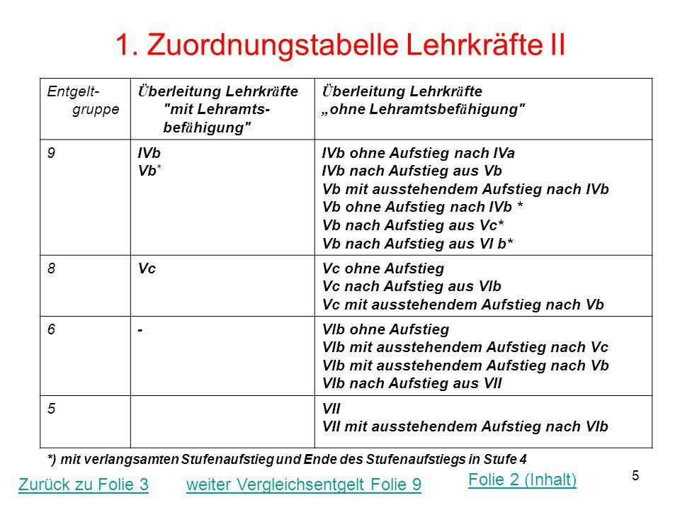 1. Zuordnungstabelle Lehrkräfte II
