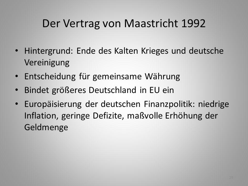 Der Vertrag von Maastricht 1992