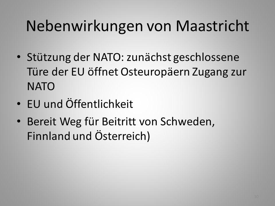 Nebenwirkungen von Maastricht