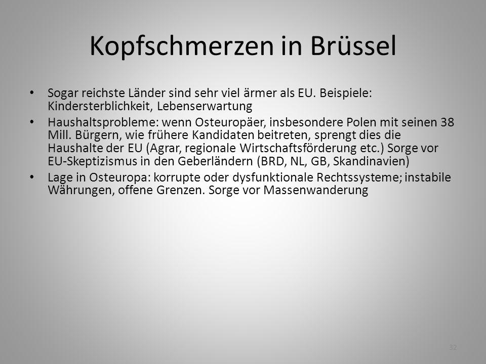 Kopfschmerzen in Brüssel
