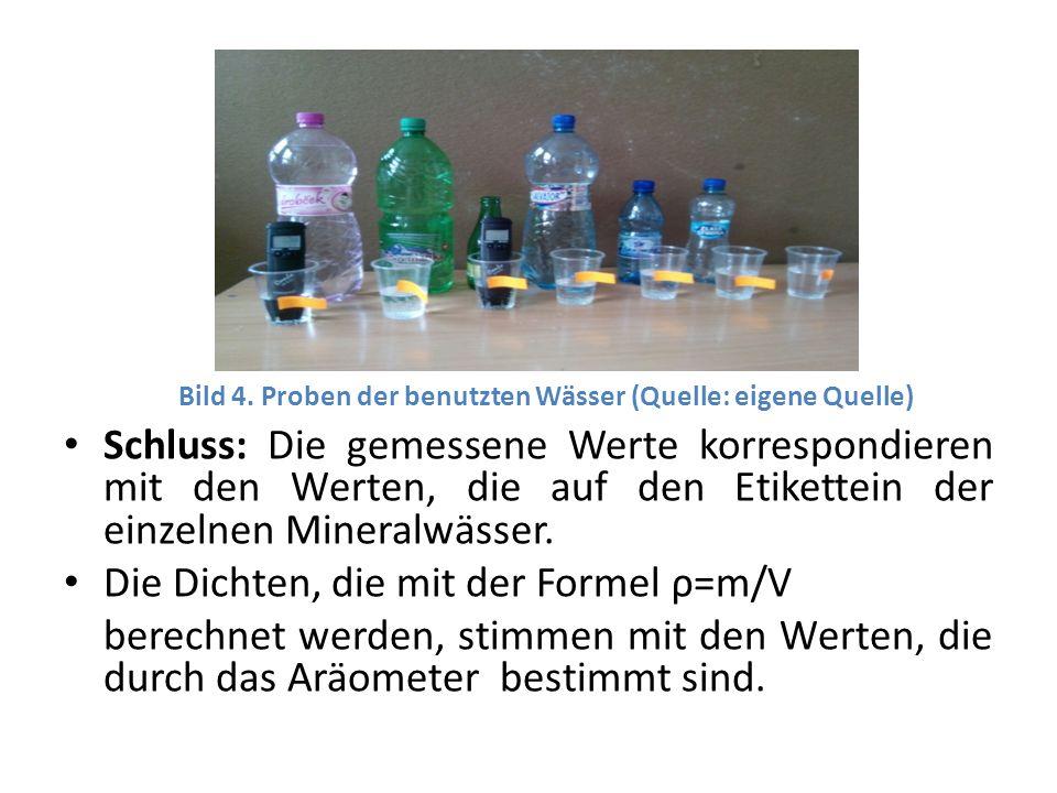Bild 4. Proben der benutzten Wässer (Quelle: eigene Quelle)