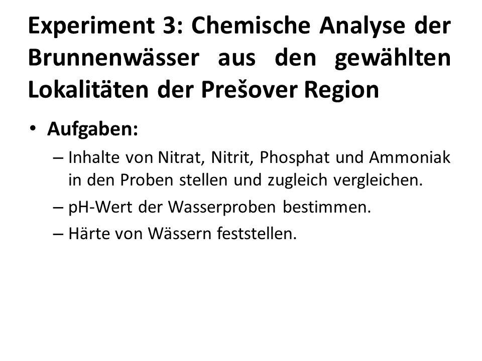 Experiment 3: Chemische Analyse der Brunnenwässer aus den gewählten Lokalitäten der Prešover Region