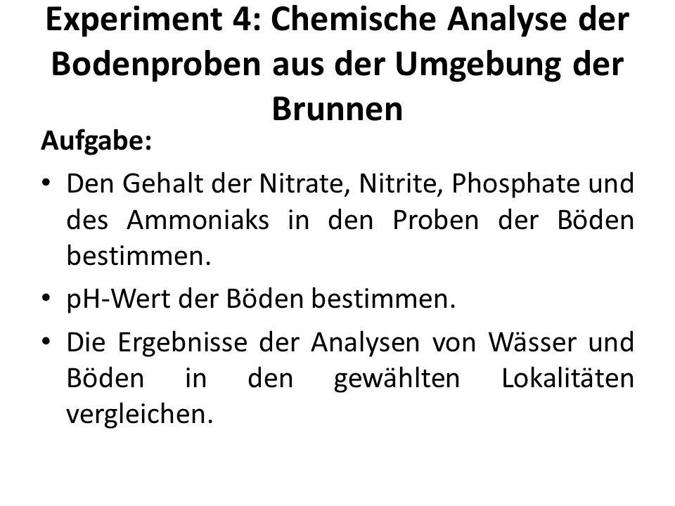 Experiment 4: Chemische Analyse der Bodenproben aus der Umgebung der Brunnen