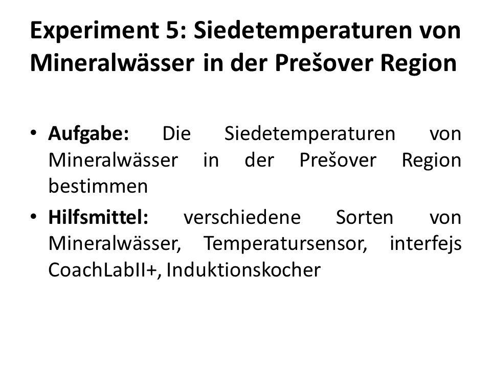 Experiment 5: Siedetemperaturen von Mineralwässer in der Prešover Region