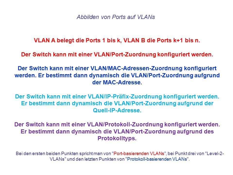Abbilden von Ports auf VLANs
