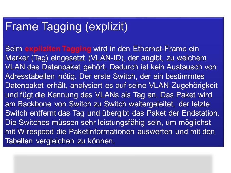 Frame Tagging (explizit)