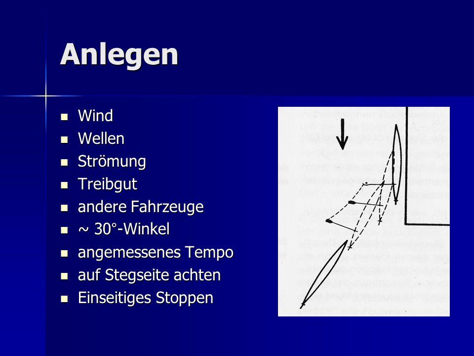 Anlegen Wind Wellen Strömung Treibgut andere Fahrzeuge ~ 30°-Winkel