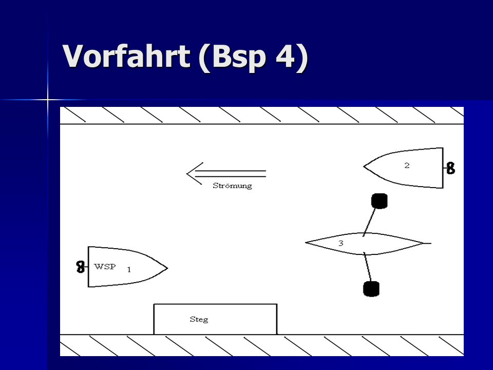 Vorfahrt (Bsp 4)