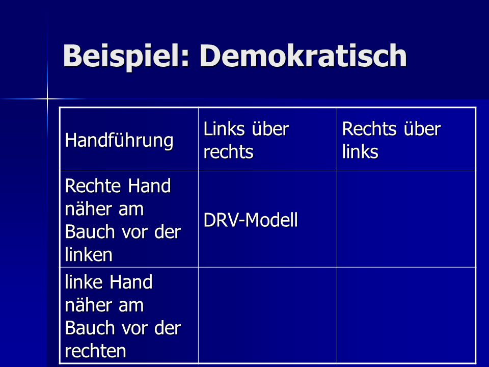 Beispiel: Demokratisch