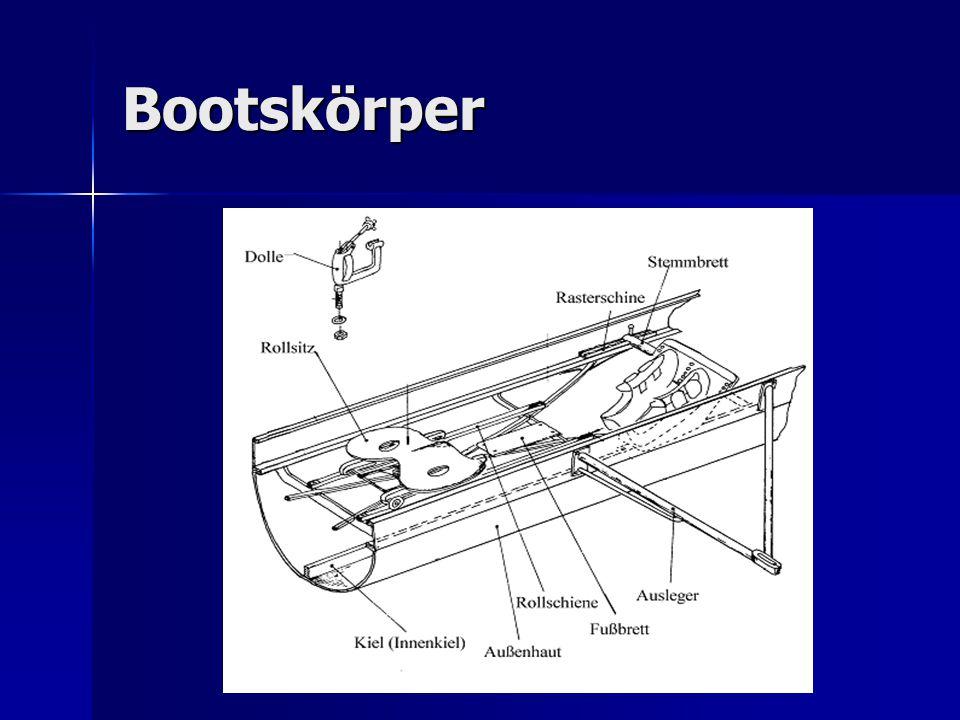 Bootskörper