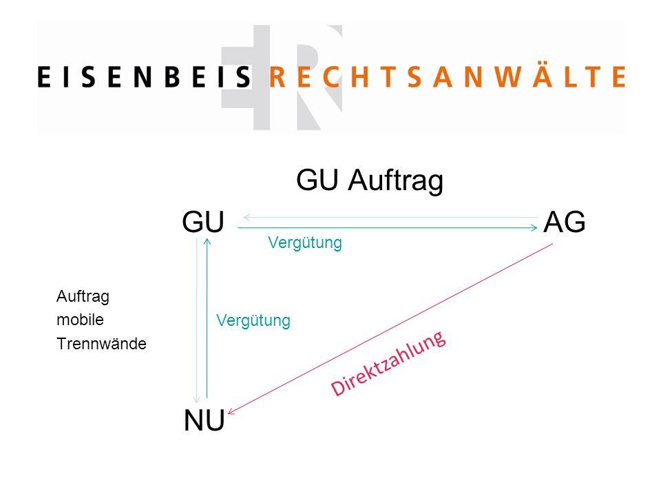 GU Auftrag GU AG NU Direktzahlung Auftrag mobile Trennwände Vergütung
