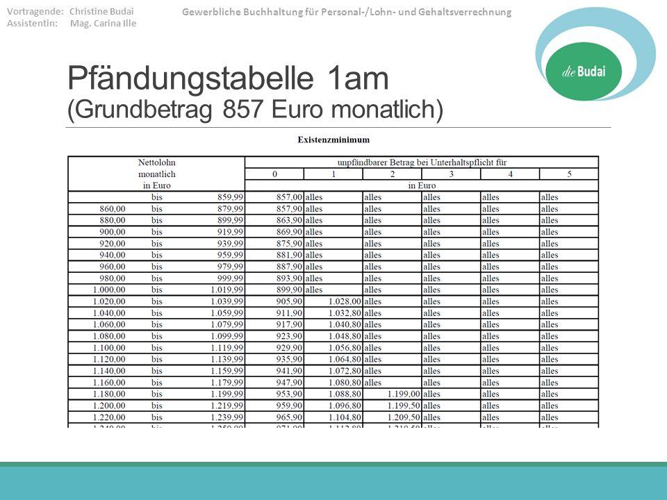 Pfändungstabelle 1am (Grundbetrag 857 Euro monatlich)
