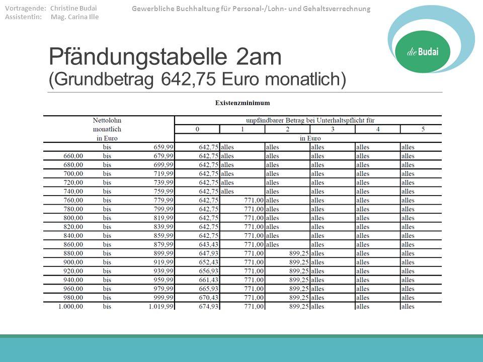 Pfändungstabelle 2am (Grundbetrag 642,75 Euro monatlich)