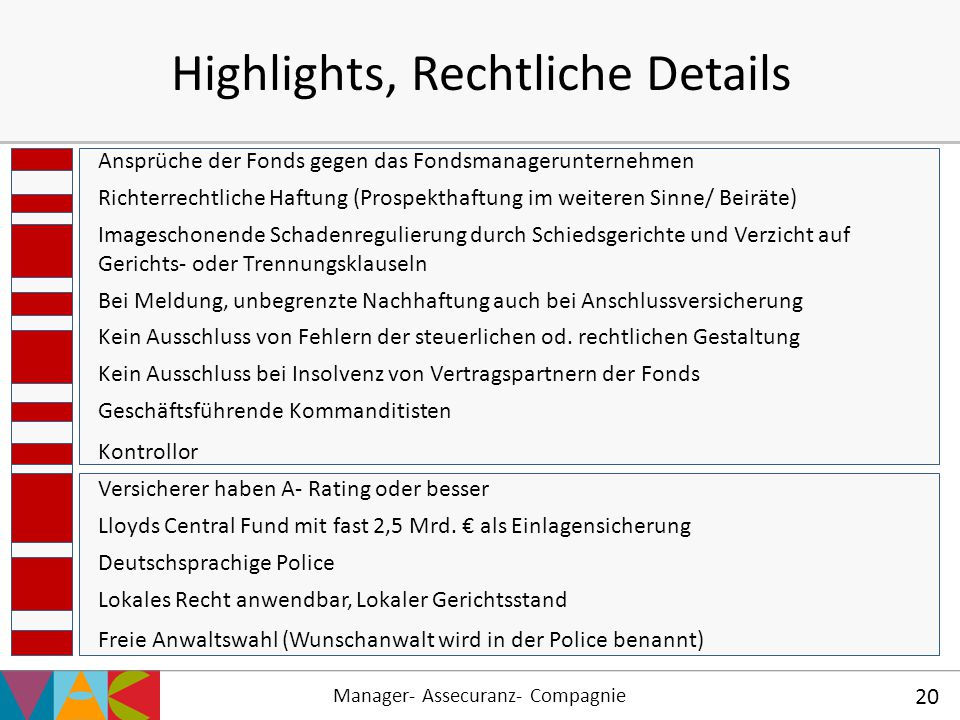 Highlights, Rechtliche Details
