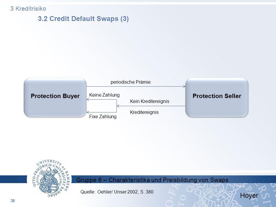 3 Kreditrisiko 3.2 Credit Default Swaps (3)