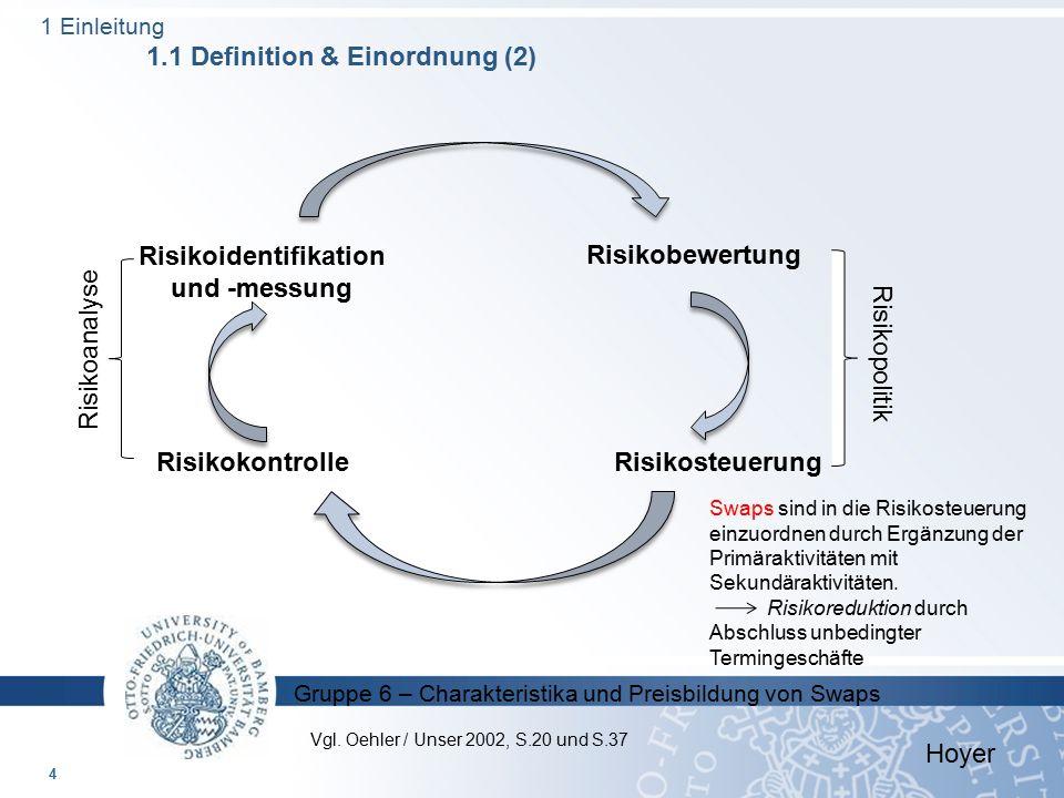 Risikoidentifikation und -messung