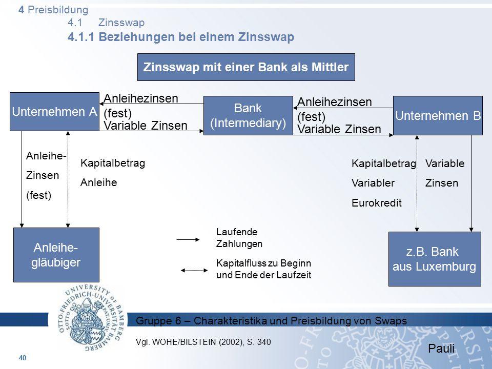 4 Preisbildung 4.1 Zinsswap 4.1.1 Beziehungen bei einem Zinsswap