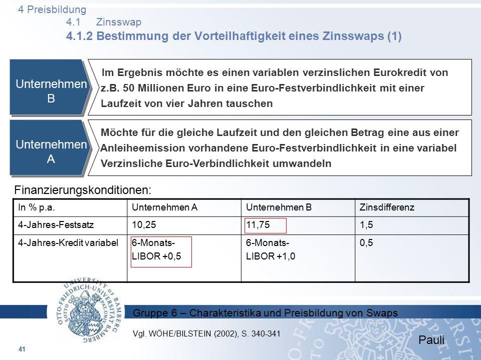 Im Ergebnis möchte es einen variablen verzinslichen Eurokredit von
