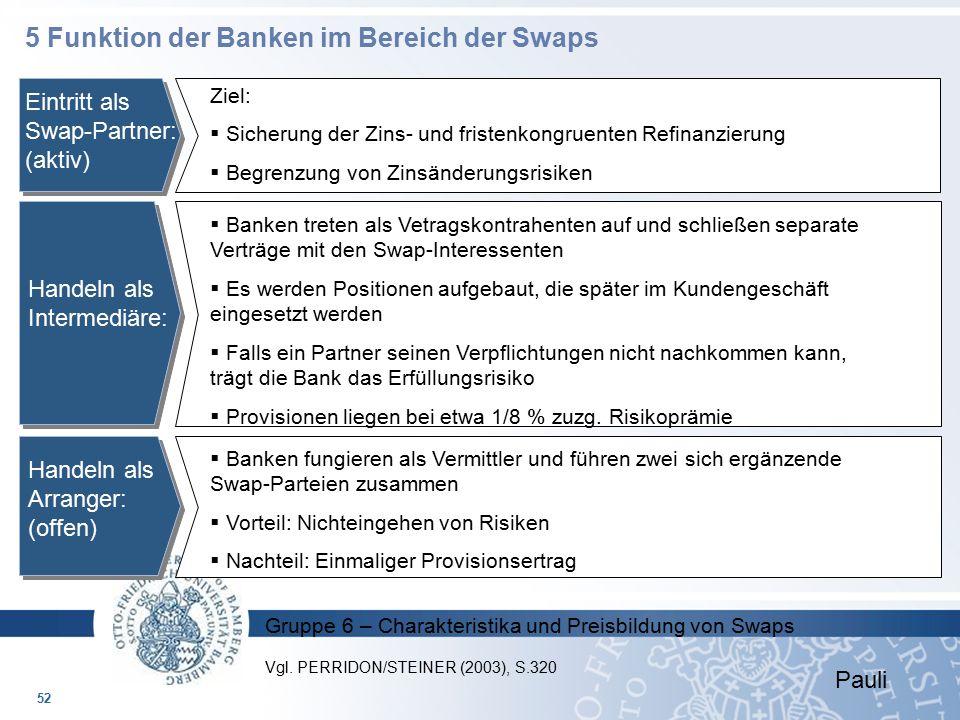 5 Funktion der Banken im Bereich der Swaps