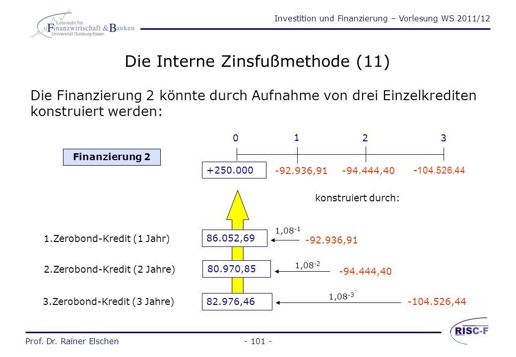 Die Interne Zinsfußmethode (11)