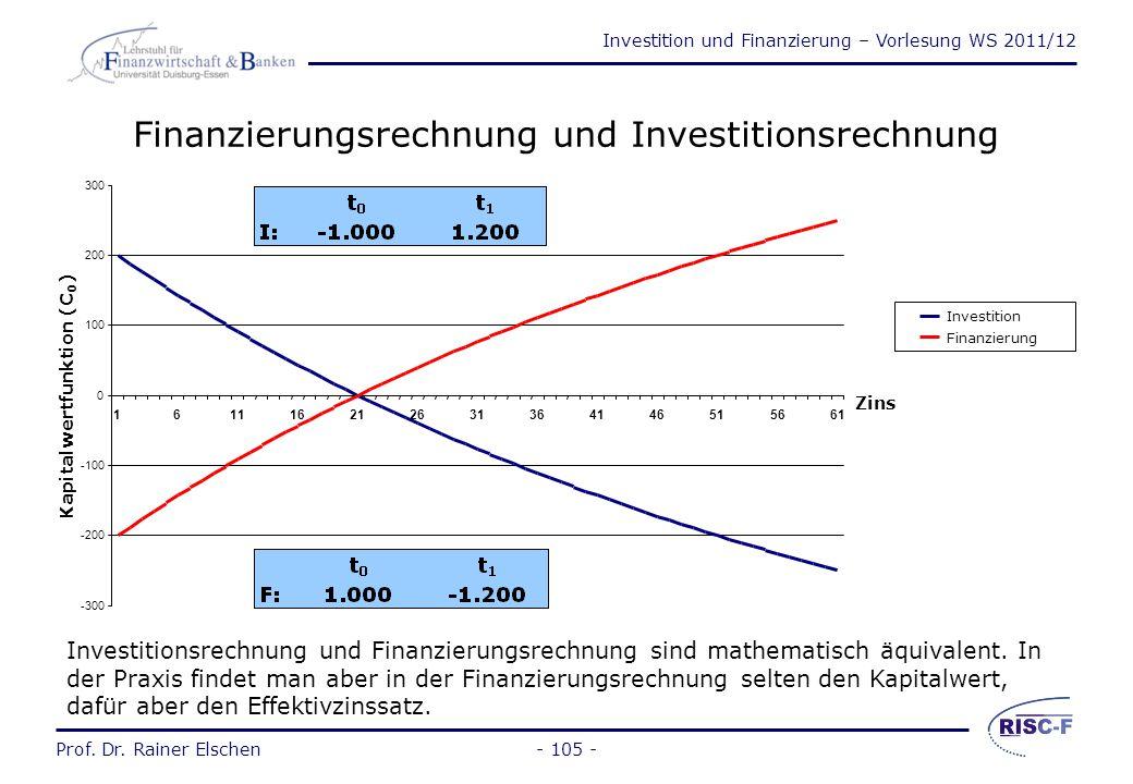 Finanzierungsrechnung und Investitionsrechnung