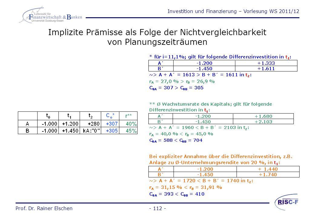 Implizite Prämisse als Folge der Nichtvergleichbarkeit von Planungszeiträumen