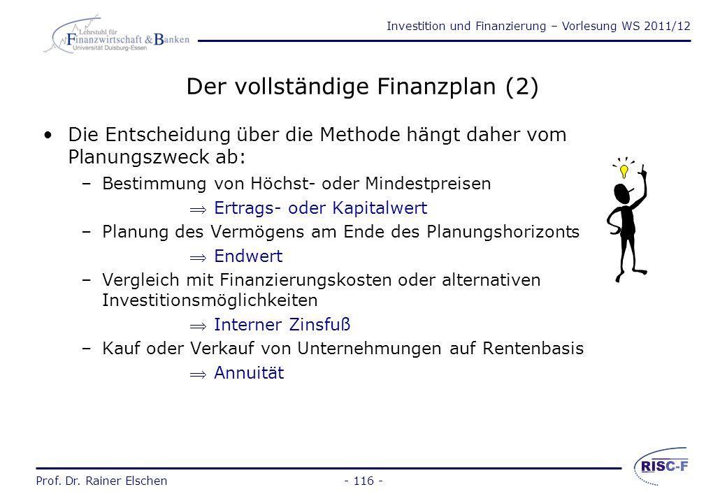Der vollständige Finanzplan (2)