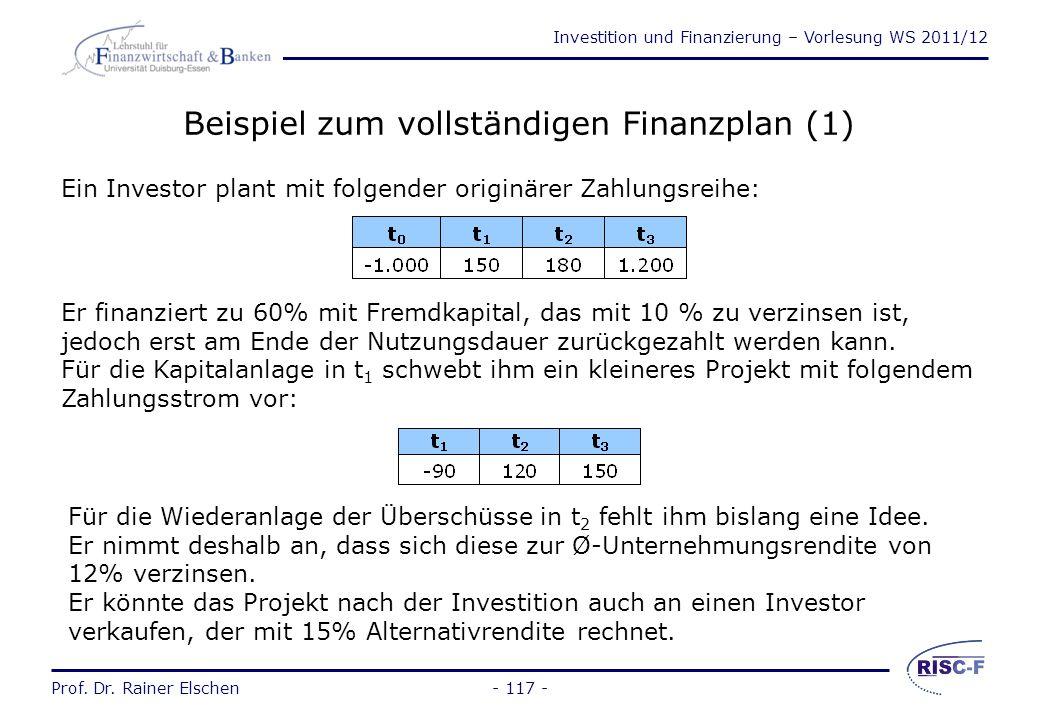 Beispiel zum vollständigen Finanzplan (1)