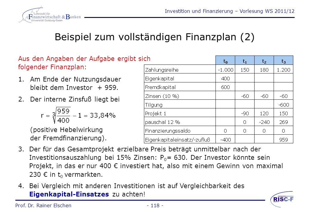 Beispiel zum vollständigen Finanzplan (2)
