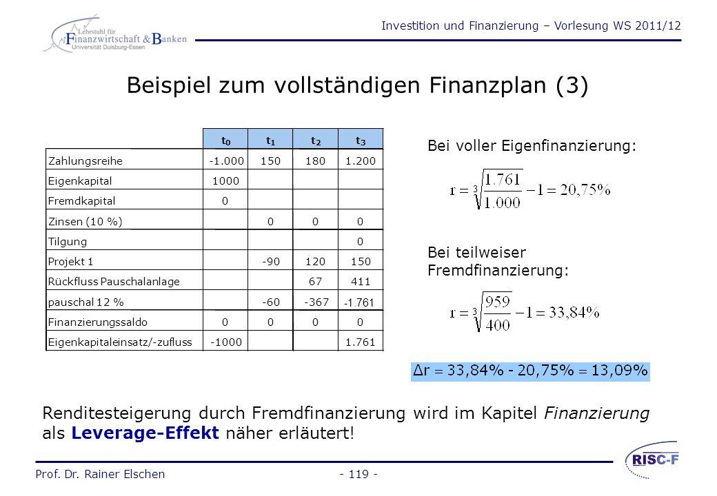 Beispiel zum vollständigen Finanzplan (3)