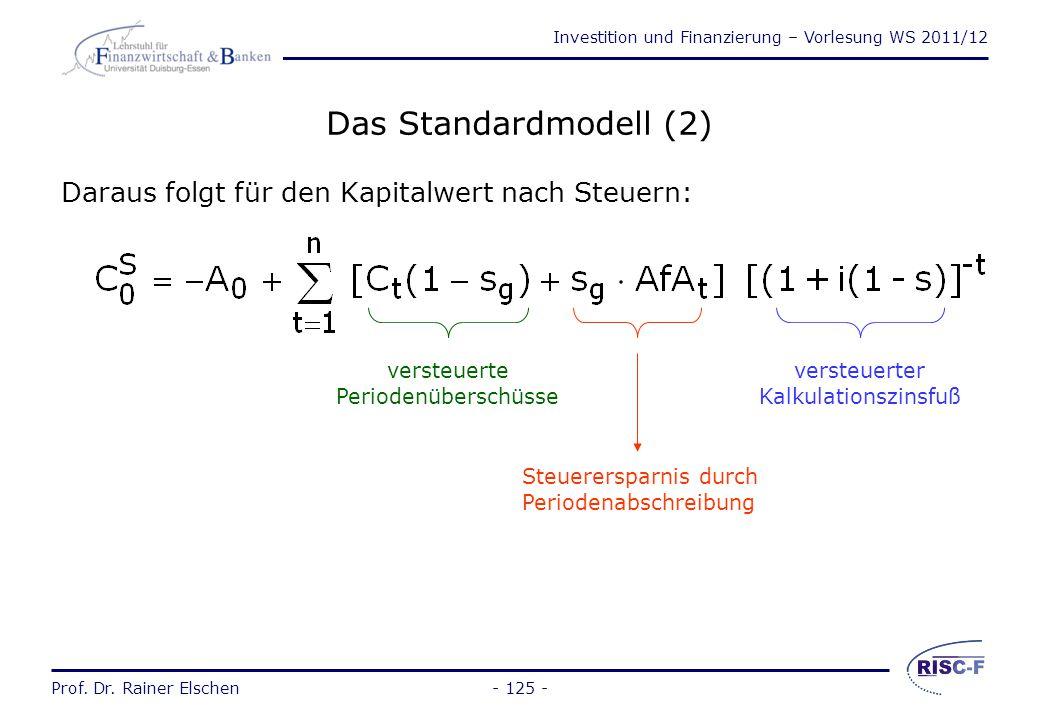 Das Standardmodell (2) Daraus folgt für den Kapitalwert nach Steuern:
