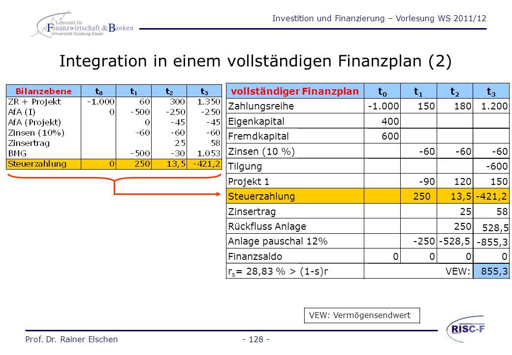 Integration in einem vollständigen Finanzplan (2)