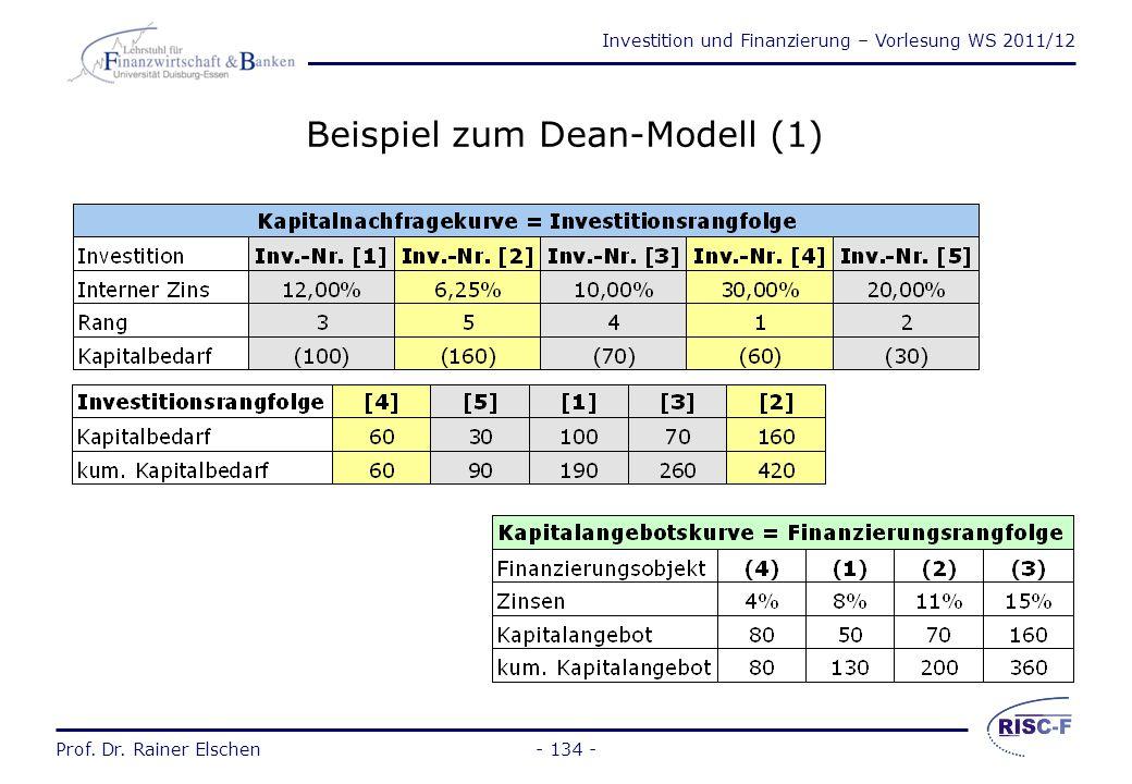 Beispiel zum Dean-Modell (1)