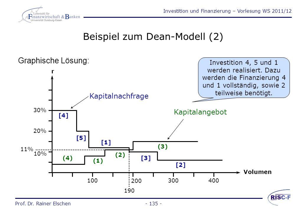 Beispiel zum Dean-Modell (2)