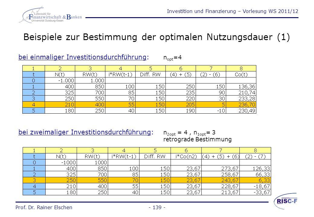 Beispiele zur Bestimmung der optimalen Nutzungsdauer (1)
