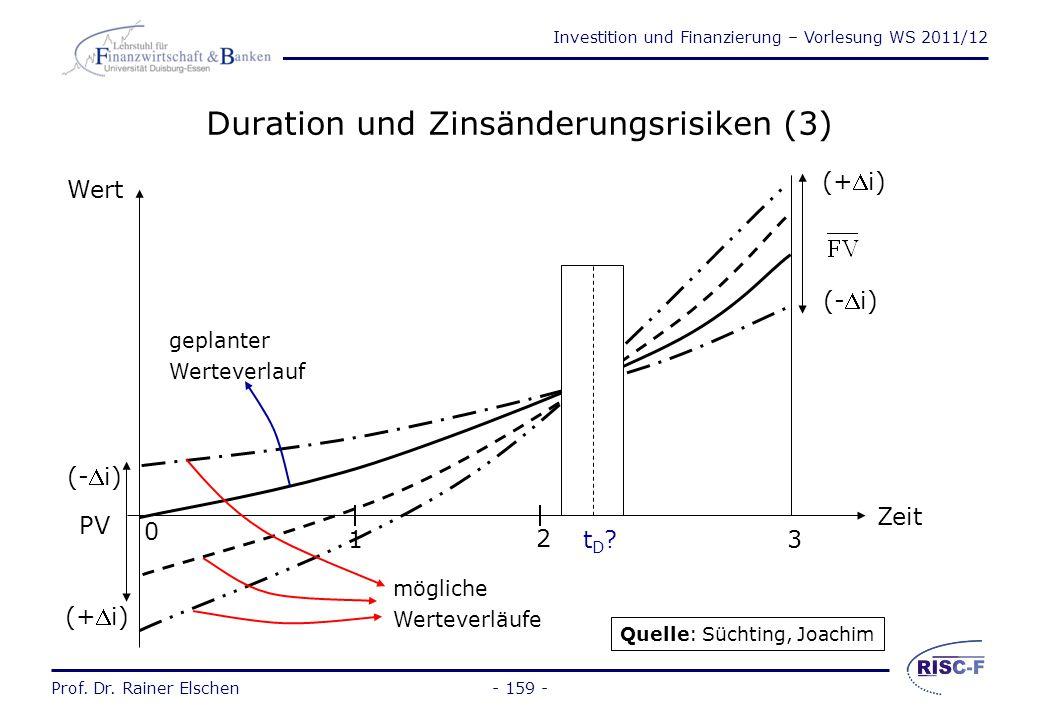 Duration und Zinsänderungsrisiken (3)