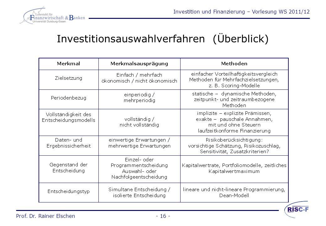 Investitionsauswahlverfahren (Überblick)