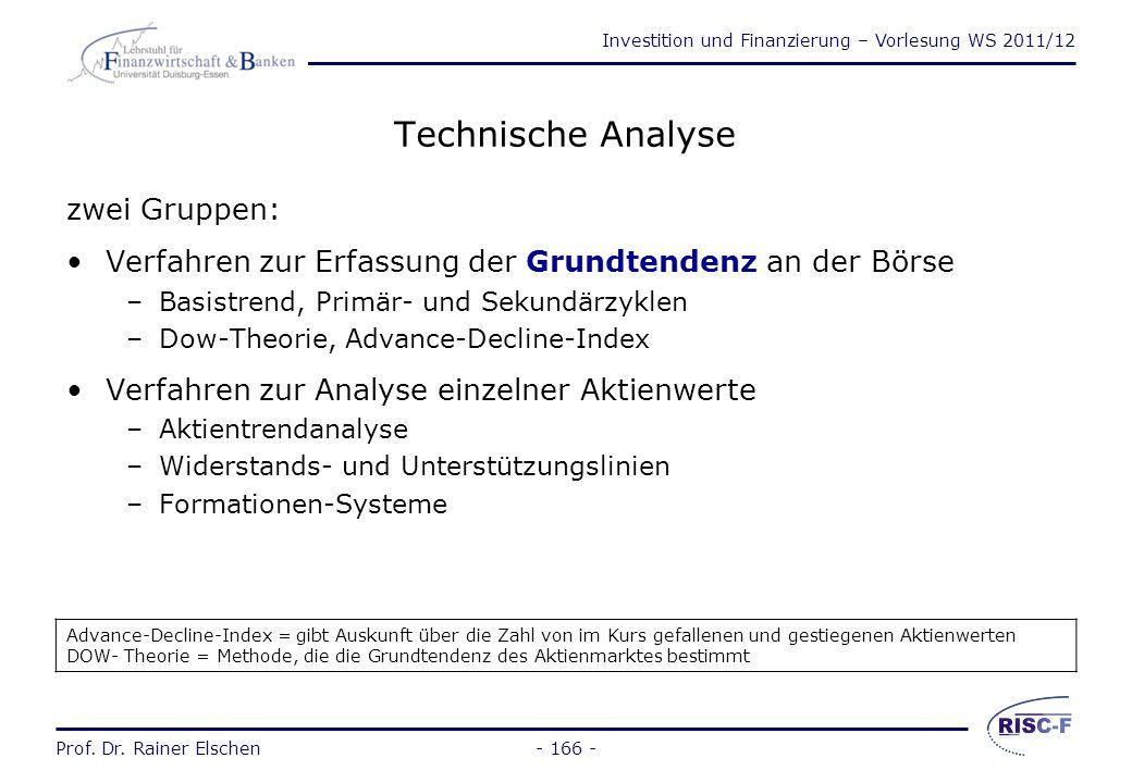 Technische Analyse zwei Gruppen:
