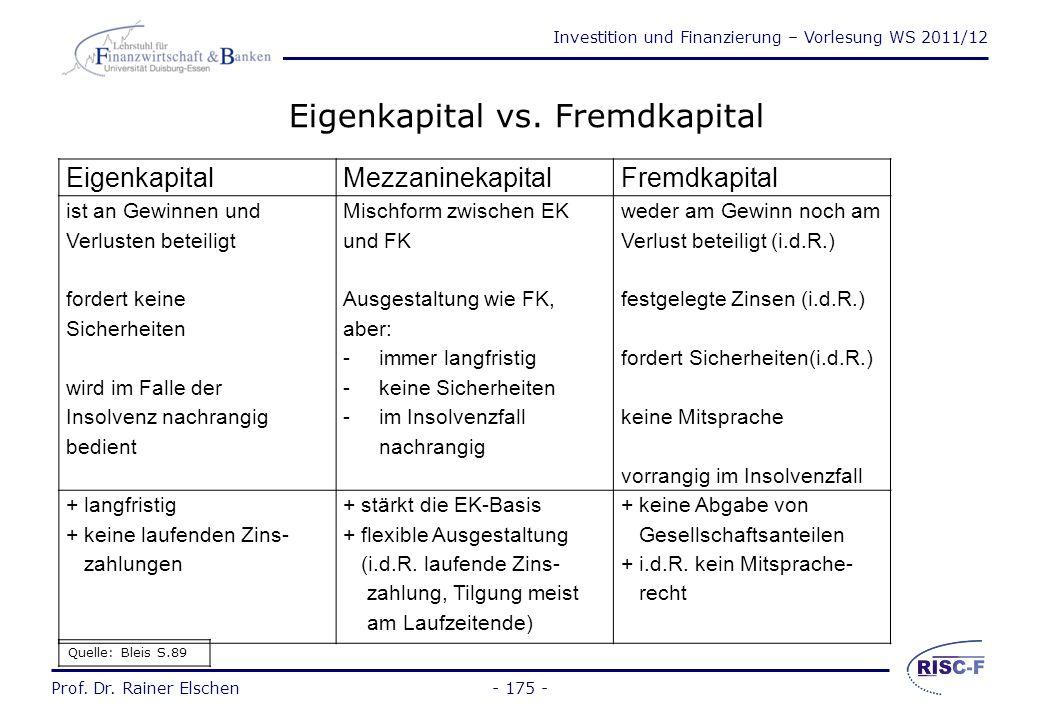 Eigenkapital vs. Fremdkapital