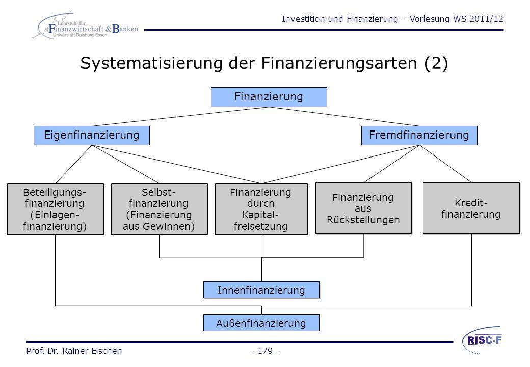 Systematisierung der Finanzierungsarten (2)