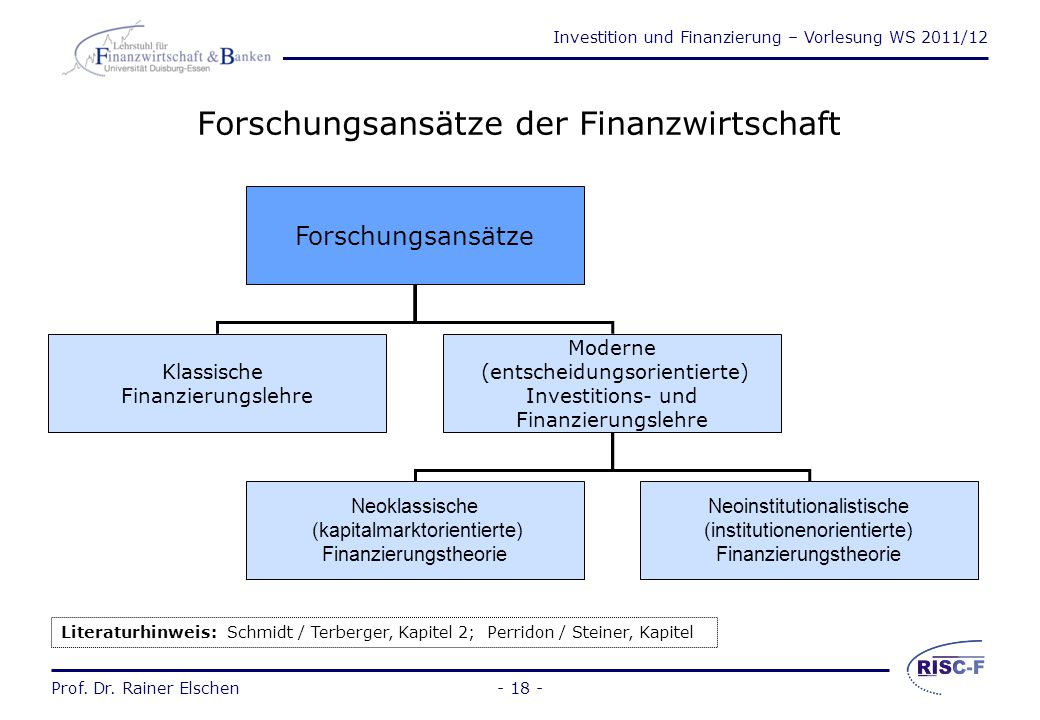Forschungsansätze der Finanzwirtschaft