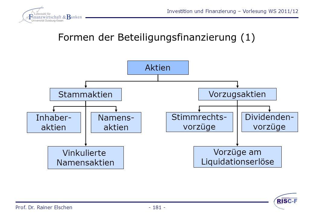 Formen der Beteiligungsfinanzierung (1)