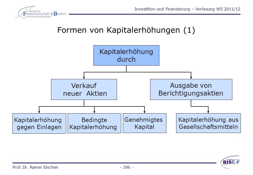 Formen von Kapitalerhöhungen (1)