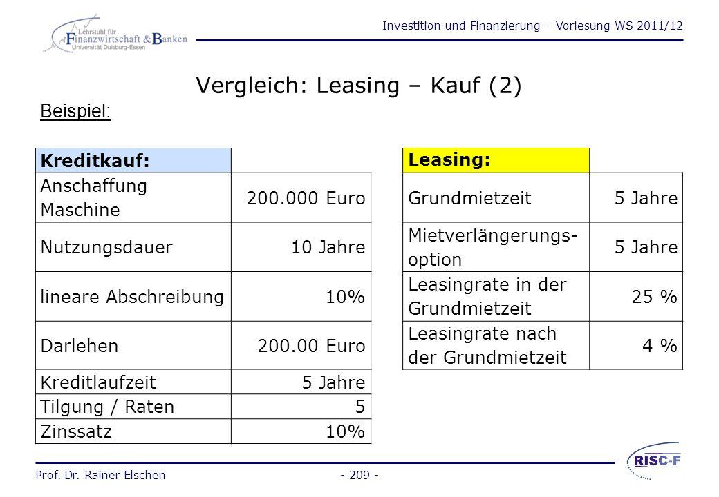 Vergleich: Leasing – Kauf (2)
