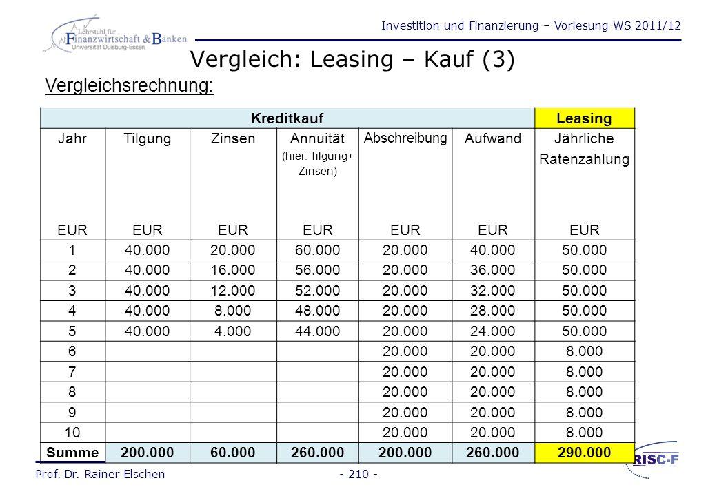 Vergleich: Leasing – Kauf (3)