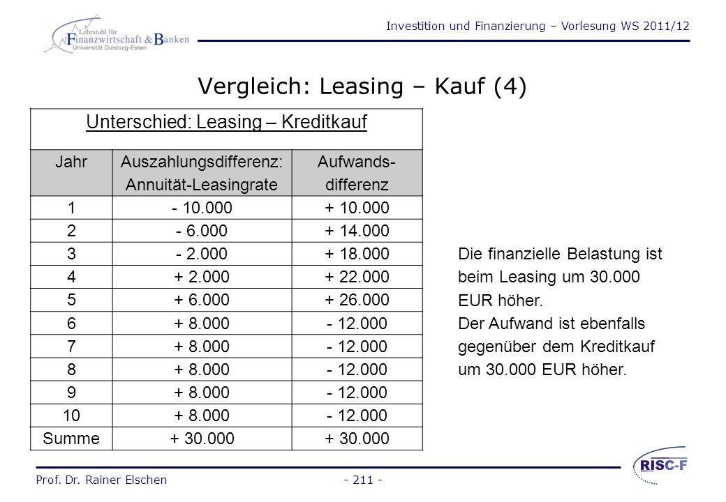 Vergleich: Leasing – Kauf (4)