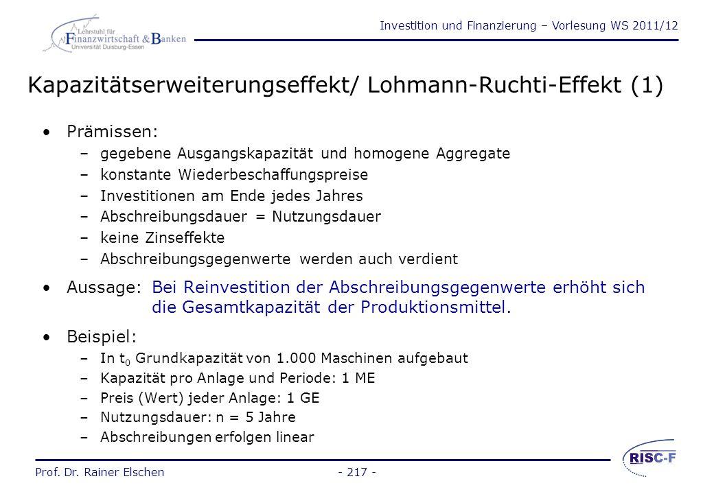 Kapazitätserweiterungseffekt/ Lohmann-Ruchti-Effekt (1)